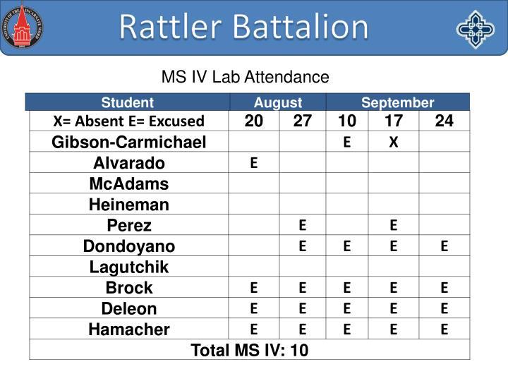MS IV Lab Attendance