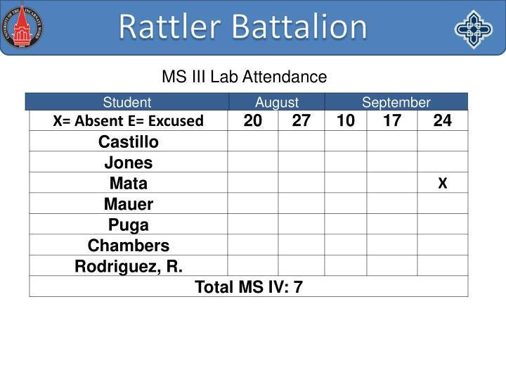 MS III Lab Attendance
