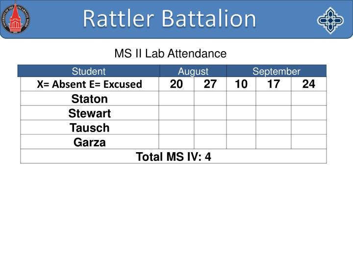 MS II Lab Attendance