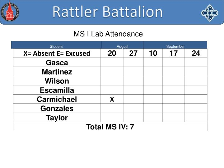 MS I Lab Attendance