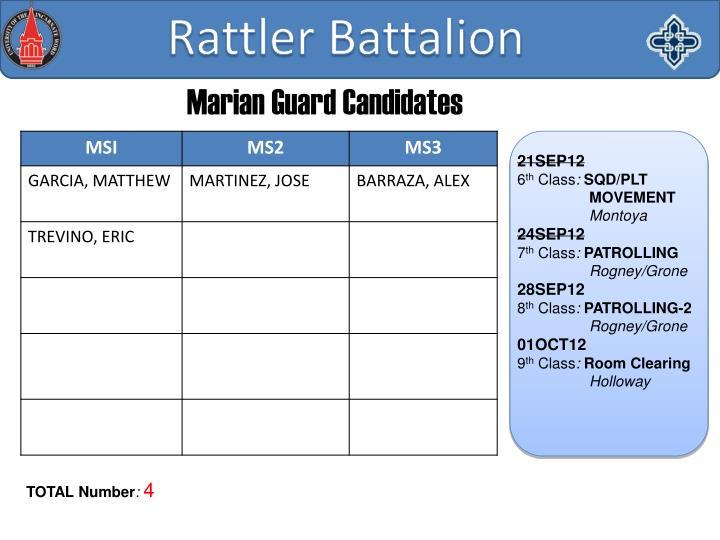 Marian Guard Candidates