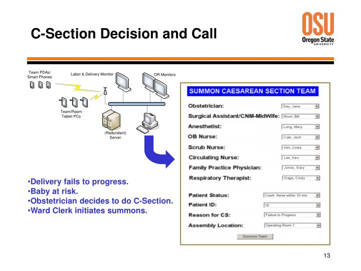 C-Section Decision and Call