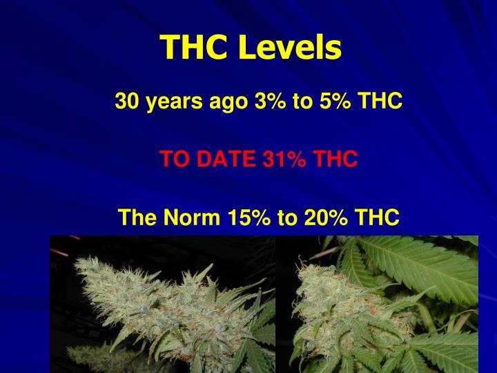 THC Levels