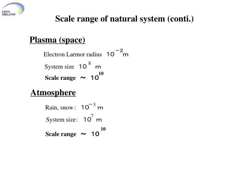 Scale range of natural system (conti.)