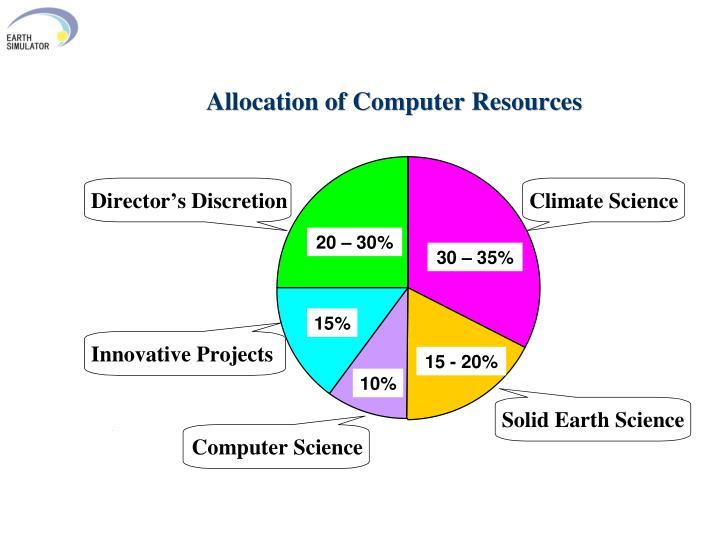 Computing in atmospheric science workshop 2003