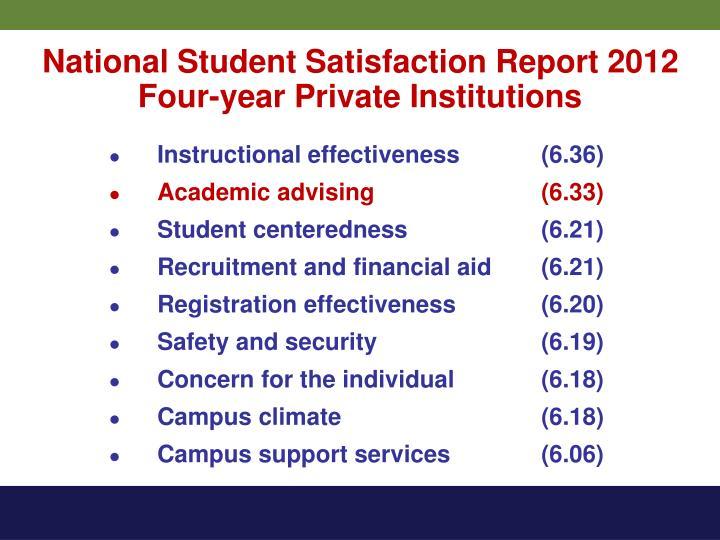 National Student Satisfaction Report 2012