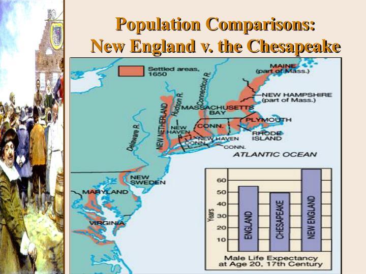 Population Comparisons: