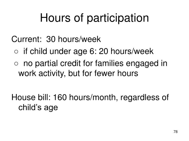 Hours of participation