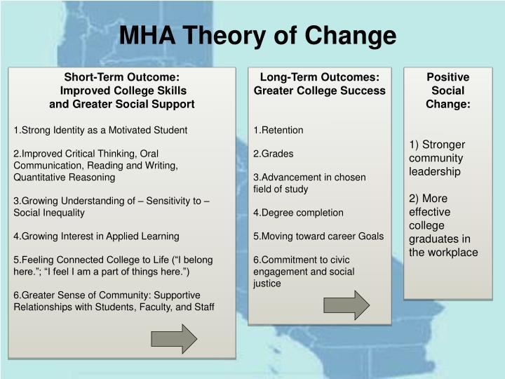 MHA Theory of Change