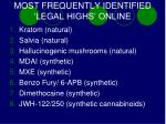 most frequently identified legal highs online