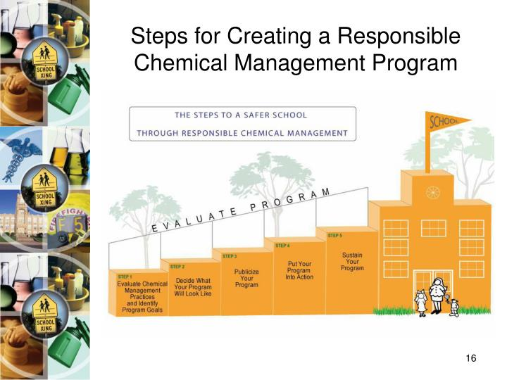 Steps for Creating a Responsible Chemical Management Program
