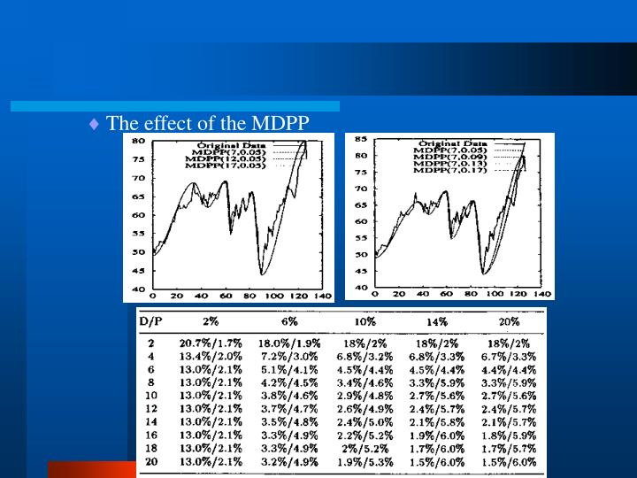 The effect of the MDPP