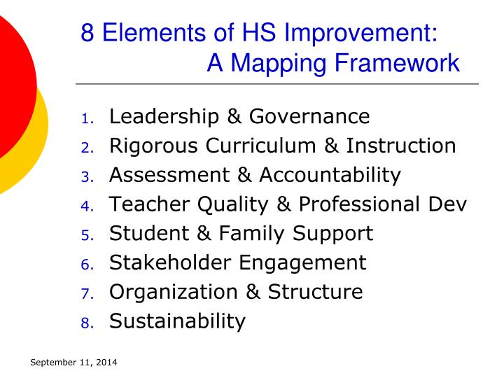 8 elements of hs improvement a mapping framework