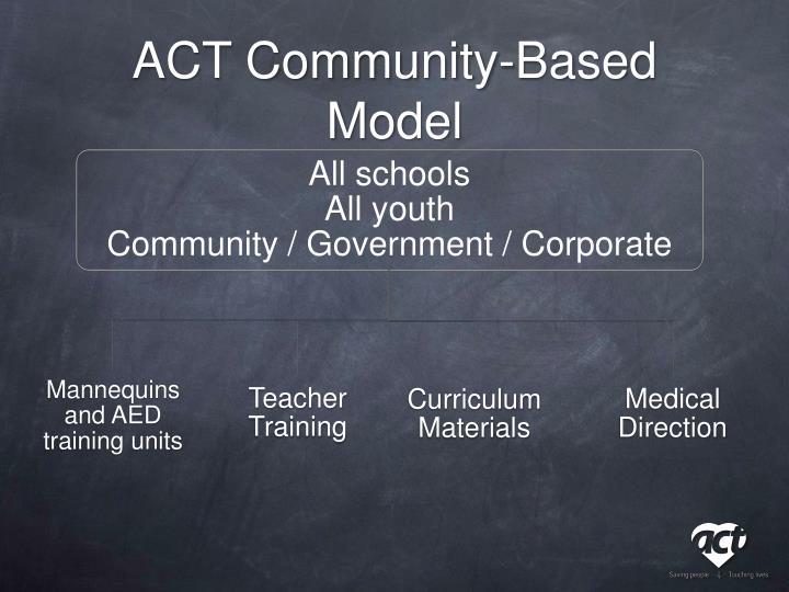 ACT Community-Based Model