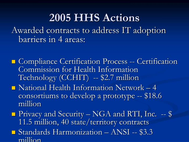 2005 HHS Actions