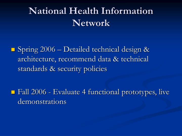National Health Information Network