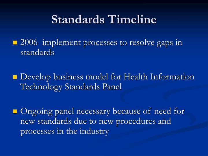 Standards Timeline