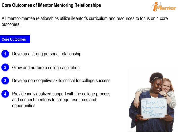 Core Outcomes of iMentor Mentoring Relationships
