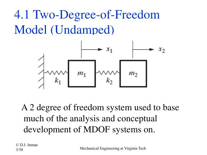4 1 two degree of freedom model undamped