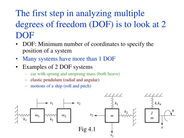 The first step in analyzing multiple degrees of freedom (DOF) is to look at 2 DOF