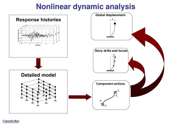Nonlinear dynamic analysis
