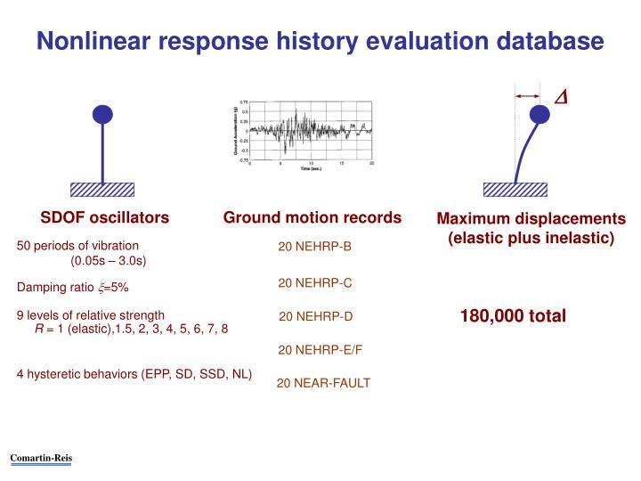 Nonlinear response history evaluation database