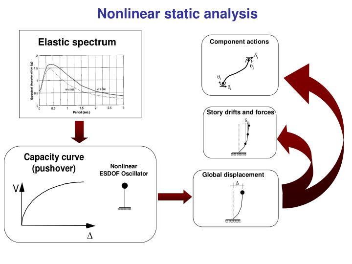 Nonlinear static analysis