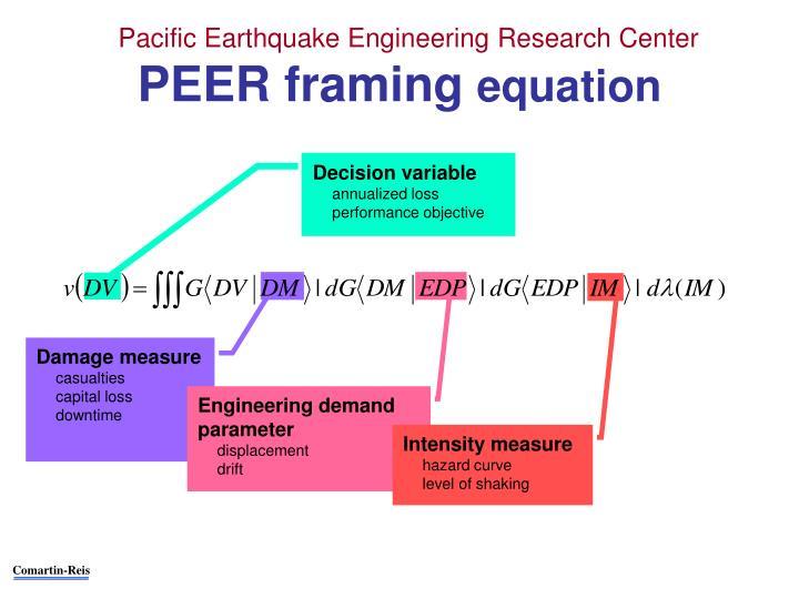 Peer framing equation