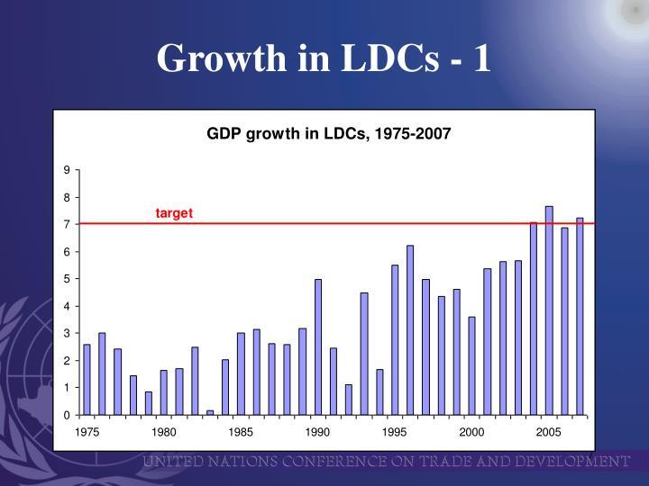 Growth in LDCs - 1