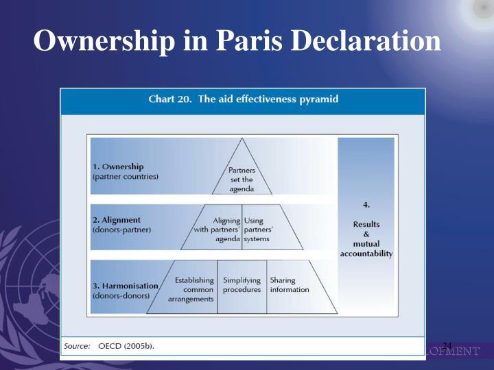 Ownership in Paris Declaration