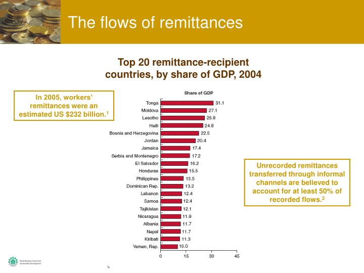 The flows of remittances