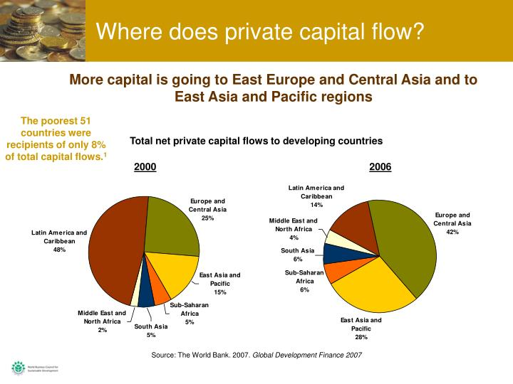 Where does private capital flow?