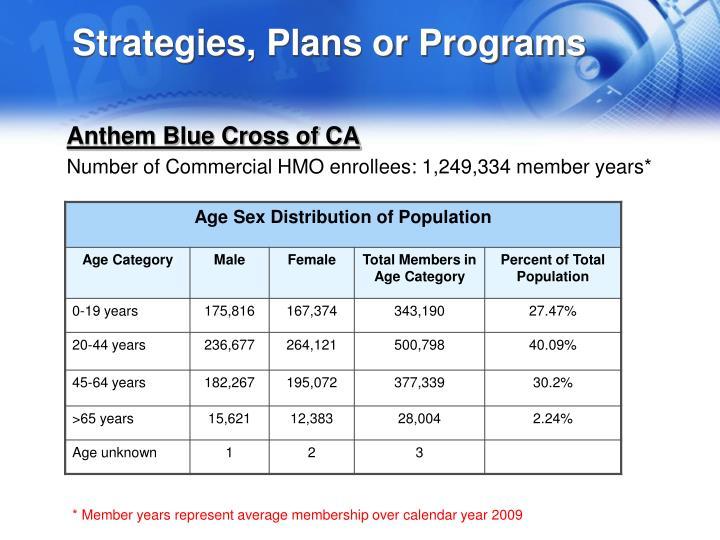 Strategies plans or programs