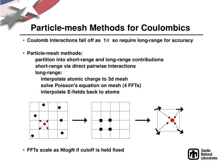 Particle-mesh Methods for Coulombics