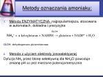 metody oznaczania amoniaku