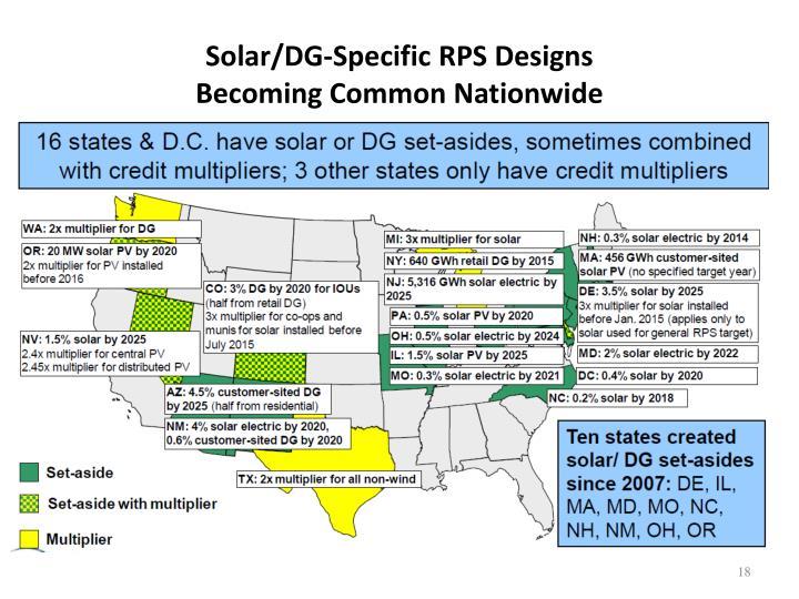 Solar/DG-Specific RPS Designs