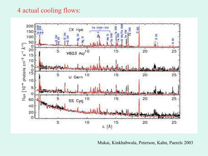 4 actual cooling flows:
