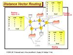 distance vector routing1