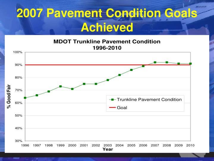 2007 Pavement Condition Goals Achieved