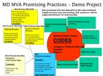 md mva promising practices demo project