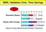 xbrl validation only time savings