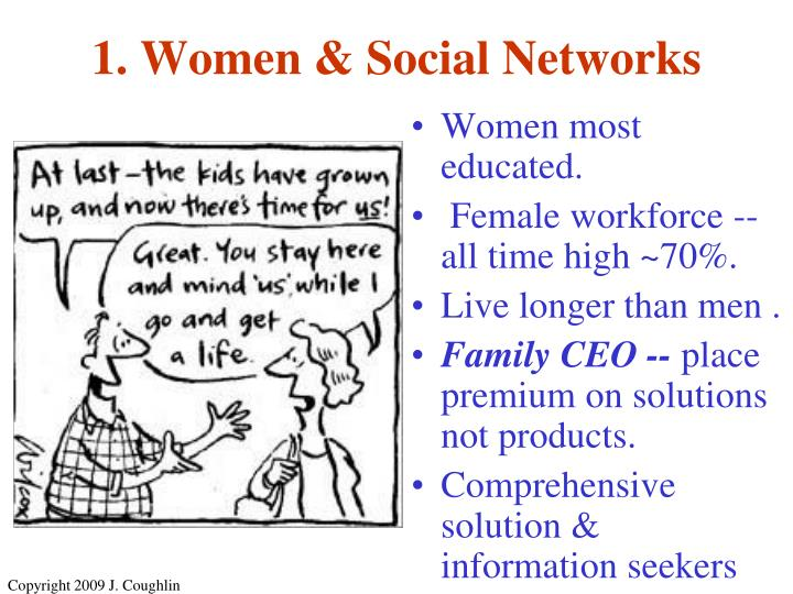 1. Women & Social Networks