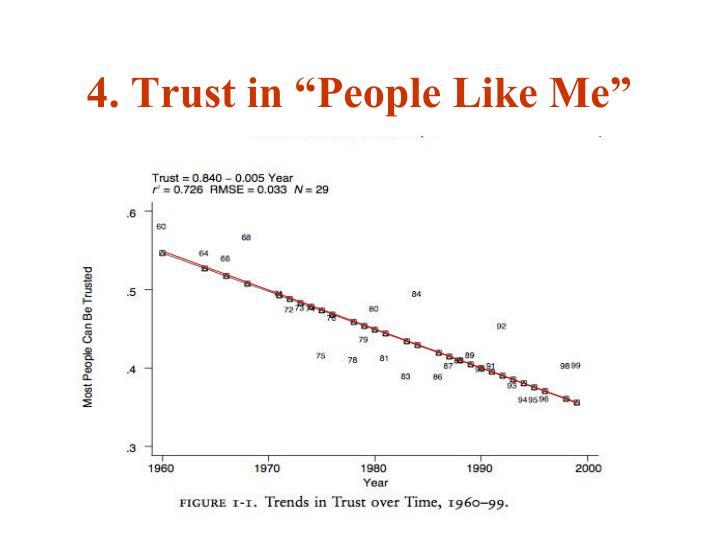 "4. Trust in ""People Like Me"""