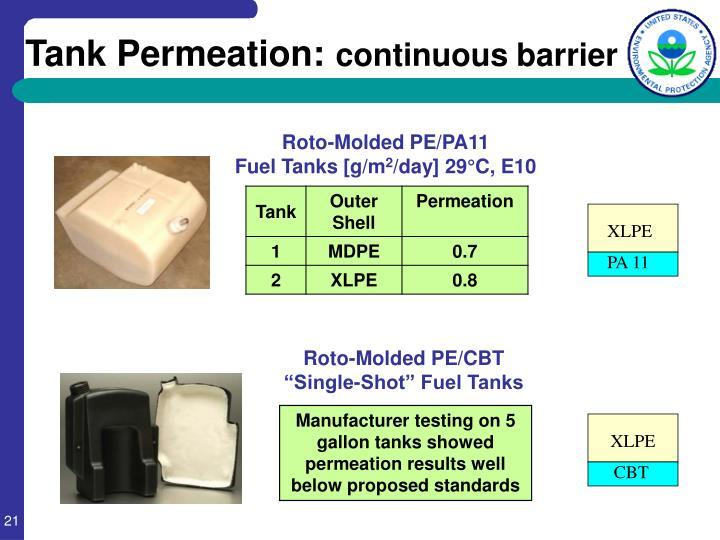 Tank Permeation:
