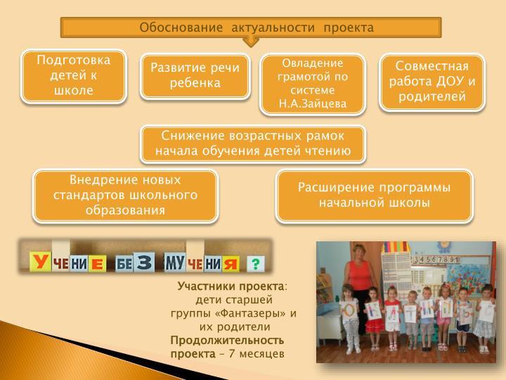 Обоснование  актуальности  проекта