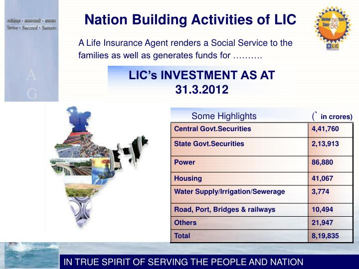 Nation Building Activities of LIC
