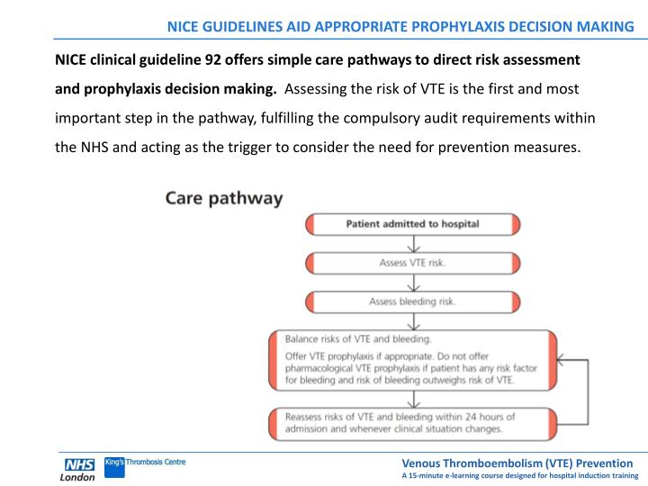 NICE GUIDELINES AID APPROPRIATE PROPHYLAXIS DECISION MAKING