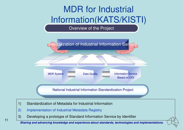 Revitalization of Industrial Information Service