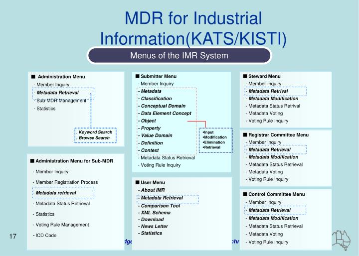 MDR for Industrial Information(KATS/KISTI)