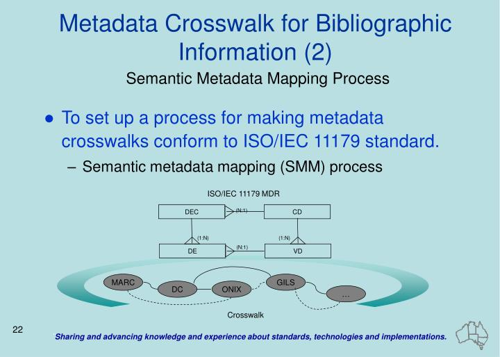 Metadata Crosswalk for Bibliographic Information (2)